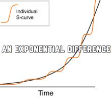 SAL#91 An Exponential Difference